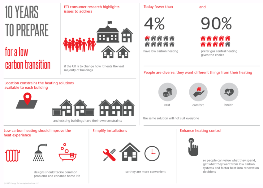 Consumer Insights Infographic Web