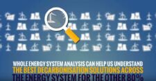 10 Years of Innovation conference & exhibition - Energy System Scenarios